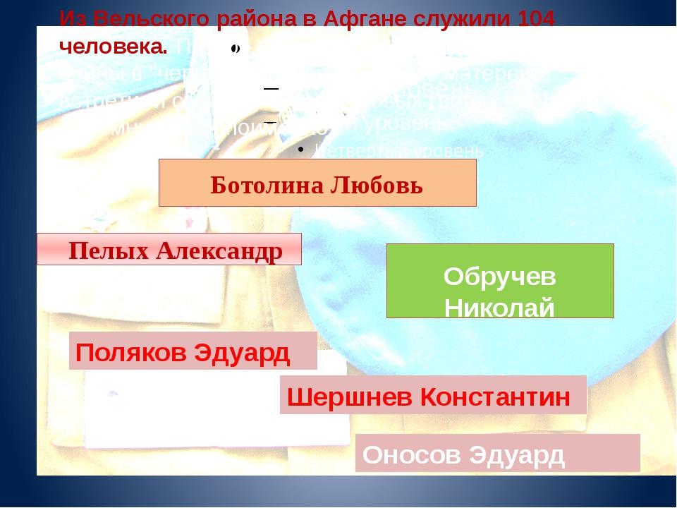 3382 белгородцев принимали участие в боевых действиях в Демократической респ...