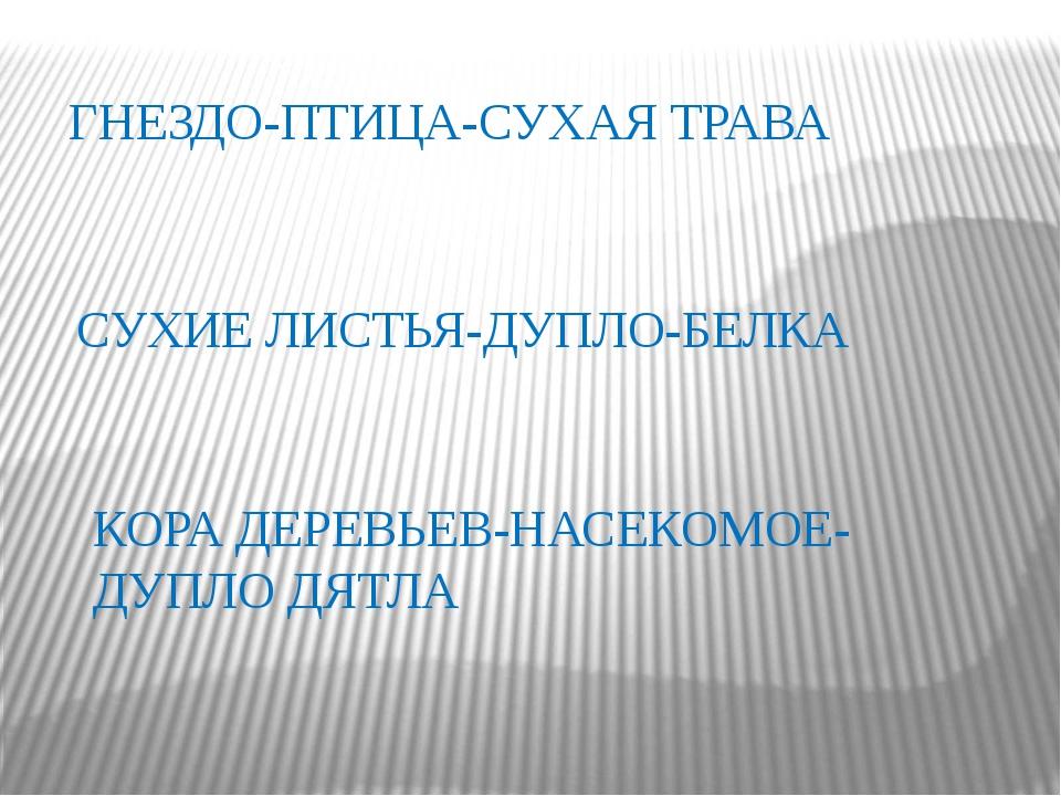 ГНЕЗДО-ПТИЦА-СУХАЯ ТРАВА СУХИЕ ЛИСТЬЯ-ДУПЛО-БЕЛКА КОРА ДЕРЕВЬЕВ-НАСЕКОМОЕ-ДУП...