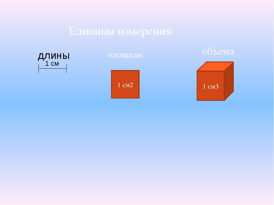 1 см2 1 см3 площади объема Единицы измерения 1 см длины