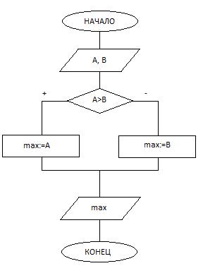 блок-схема max.png