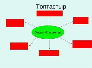 Топтастыр Ондық бөлшектер қосамыз азайтамыз көбейтеміз бөлеміз жіктейміз кеск