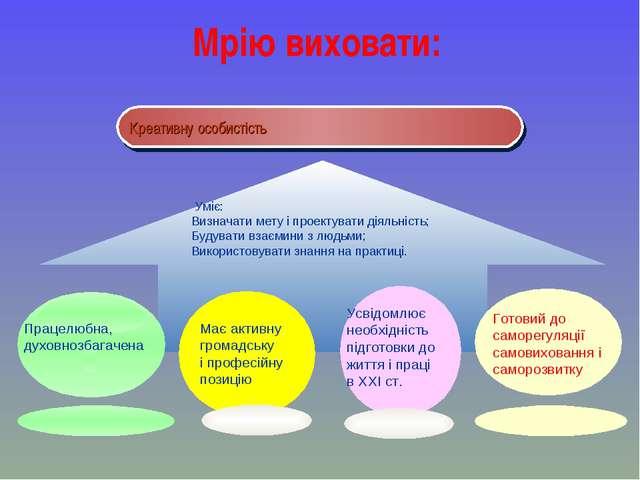 Мрію виховати: Креативну особистість Уміє: Визначати мету і проектувати діяль...