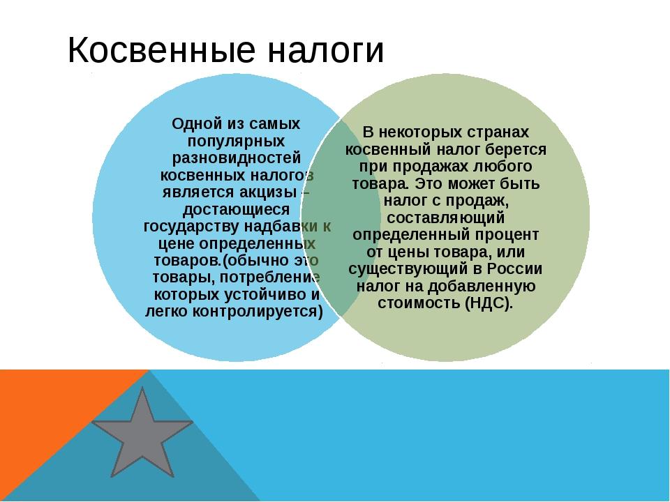 По субъектам правоотношений Налоги с физических лиц Налог на доходы физическ...