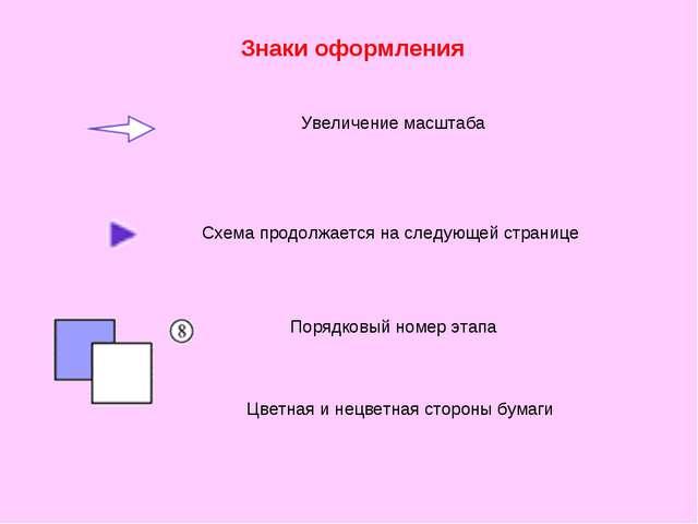 Знаки оформления Увеличение масштаба Порядковый номер этапа Цветная и нецветн...