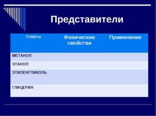 Представители СпиртыФизические свойстваПрименение МЕТАНОЛ ЭТАНОЛ ЭТИЛЕН