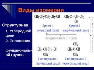 Виды изомерии Структурная 1. Углеродной цепи 2. Положения функциональной г