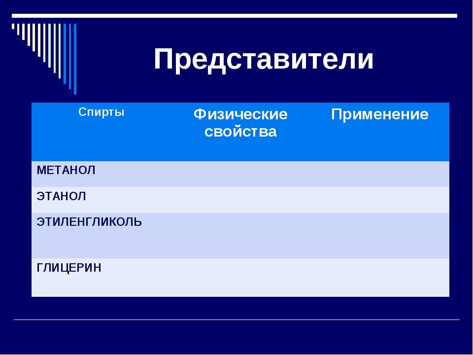 Представители СпиртыФизические свойстваПрименение МЕТАНОЛ ЭТАНОЛ ЭТИЛЕН...