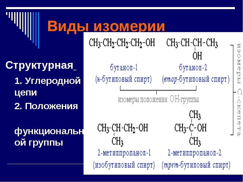 Виды изомерии Структурная 1. Углеродной цепи 2. Положения функциональной г...