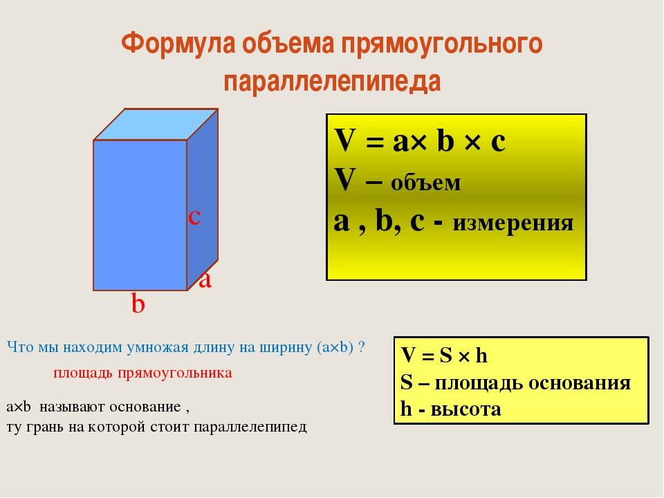 Решить задачу 5 класс объем прямоугольного параллелепипеда решение задач егэ презентации