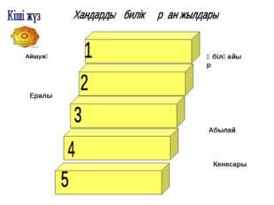 Айшуақ Әбілқайыр Кенесары Ералы Абылай
