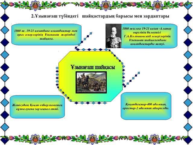 2.Ұзынағаш түбіндегі шайқастардың барысы мен зардаптары 1860 жылғы 19-21 қаза...