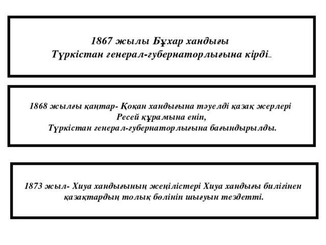 1867 жылы Бұхар хандығы Түркістан генерал-губернаторлығына кірді.. 1868 жылғы...