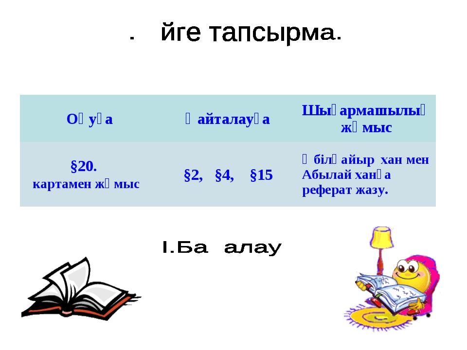 ОқуғаҚайталауғаШығармашылық жұмыс §20. картамен жұмыс§2, §4, §15Әбілқайыр...