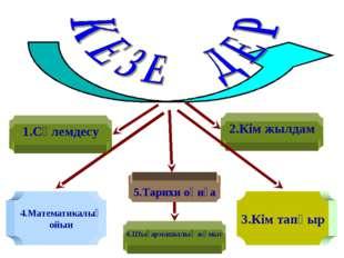 4.Математикалық ойын 5.Тарихи оқиға 3.Кім тапқыр 2.Кім жылдам 1.Сәлемдесу 6.Ш