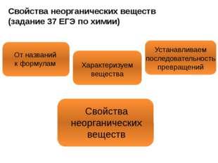 Свойства неорганических веществ (задание 37 ЕГЭ по химии) От названий к форму