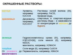 ОКРАШЕННЫЕ РАСТВОРЫ: желтые Хроматы, напримерK2CrO4 Растворы солей железа (II