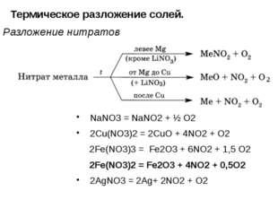 Термическое разложение солей. Разложение нитратов NaNO3 = NaNO2 + ½ O2 2Cu(NO