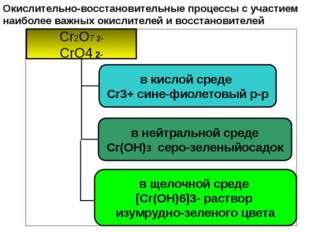 Окислительно-восстановительные процессы с участием наиболее важных окислителе