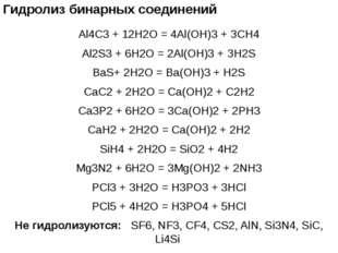 Гидролиз бинарных соединений Al4C3 + 12Н2О = 4Аl(ОН)3 + ЗСН4 Al2S3 + 6Н2О = 2