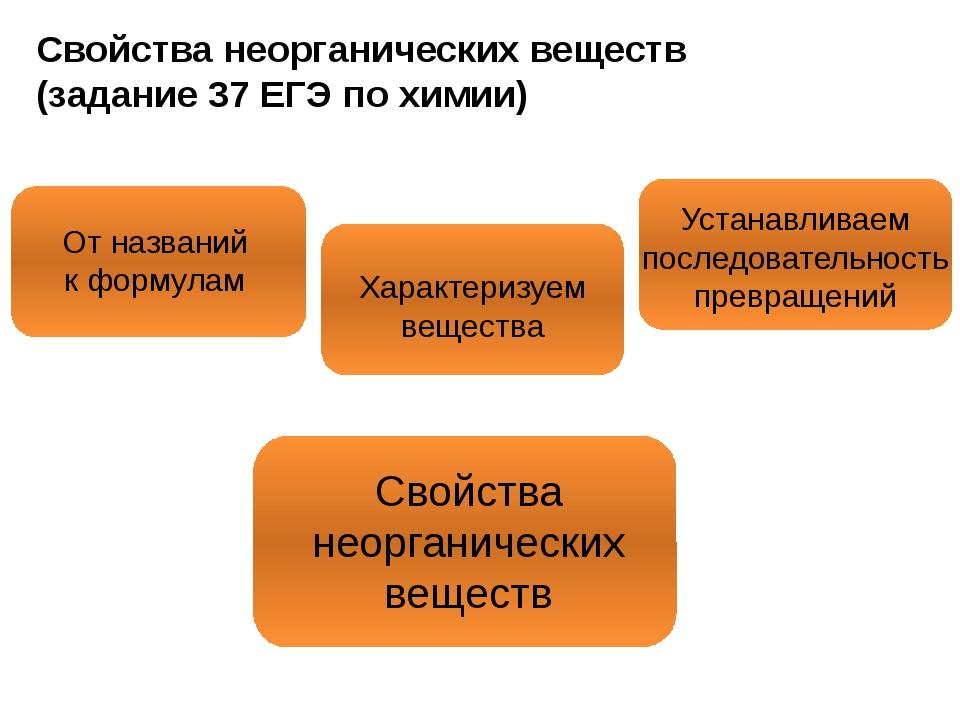 Свойства неорганических веществ (задание 37 ЕГЭ по химии) От названий к форму...