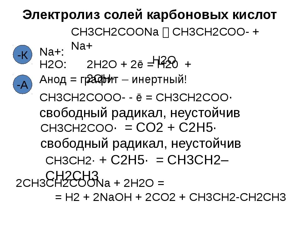 Электролиз солей карбоновых кислот CH3CH2COONa  CH3CH2COO- + Na+ H2O -К Na+:...