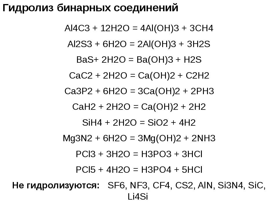 Гидролиз бинарных соединений Al4C3 + 12Н2О = 4Аl(ОН)3 + ЗСН4 Al2S3 + 6Н2О = 2...