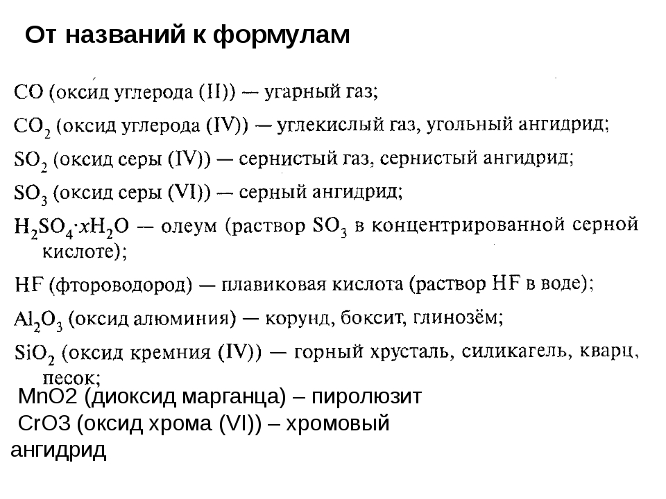 От названий к формулам MnO2 (диоксид марганца) – пиролюзит CrO3 (оксид хрома...