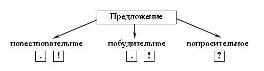 http://tak-to-ent.net/matem/4rus/image001.jpg