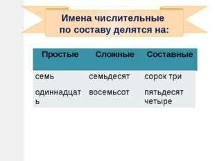 Имена числительные по составу делятся на: Простые Сложные Составные семь семь