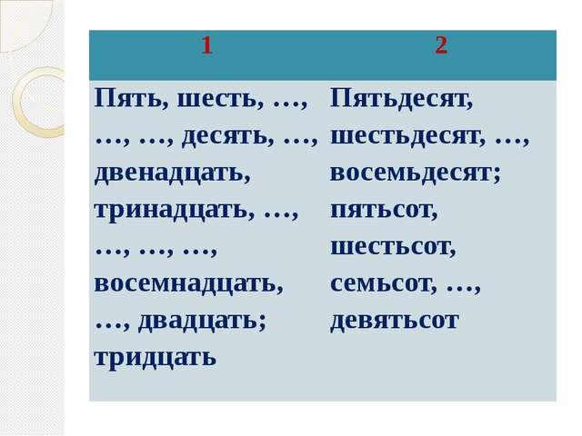 1 2 Пять, шесть, …, …, …, десять, …, двенадцать, тринадцать, …, …, …, …, вос...