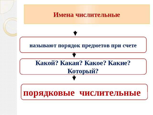 Имена числительные называют порядок предметов при счете Какой? Какая? Какое?...