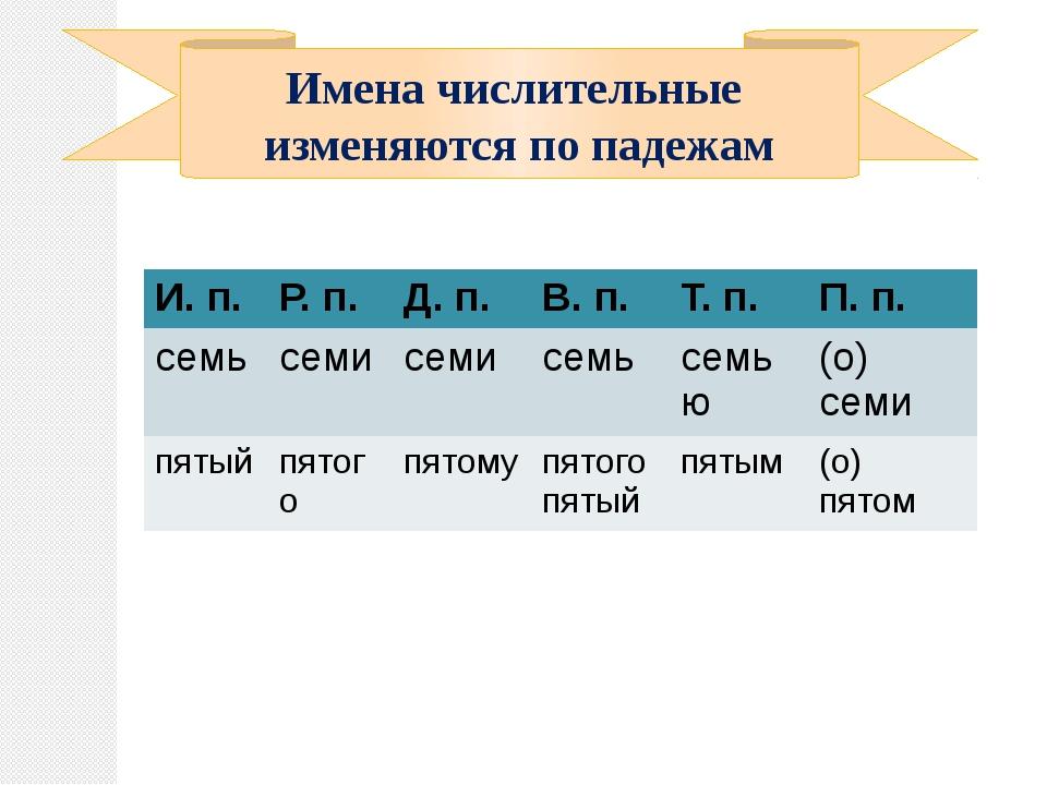Имена числительные изменяются по падежам И. п. Р. п. Д. п. В. п. Т. п. П. п....