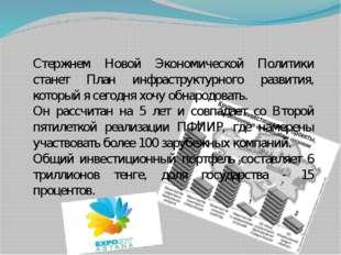 Стержнем Новой Экономической Политики станет План инфраструктурного развития,