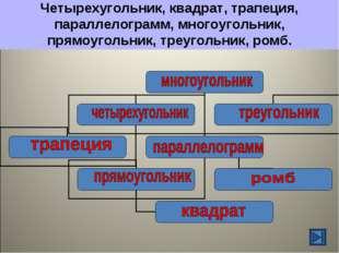 Четырехугольник, квадрат, трапеция, параллелограмм, многоугольник, прямоуголь