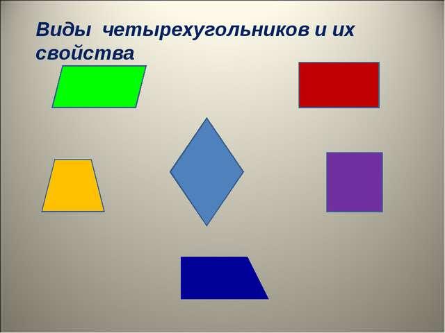 Виды четырехугольников и их свойства