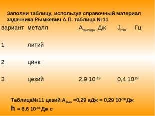 Заполни таблицу, используя справочный материал задачника Рымкевич А.П. таблиц