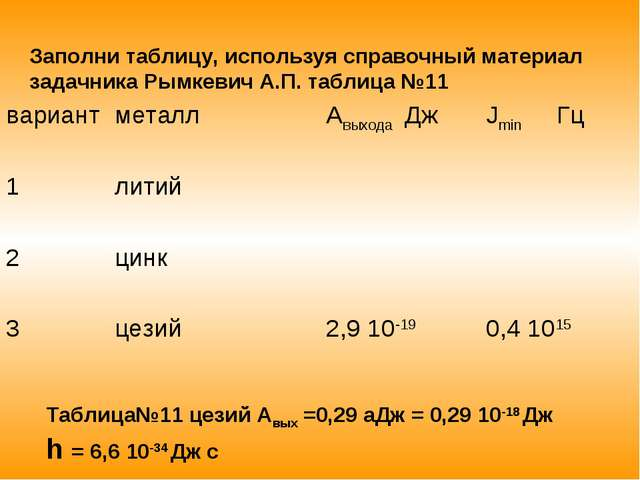 Заполни таблицу, используя справочный материал задачника Рымкевич А.П. таблиц...