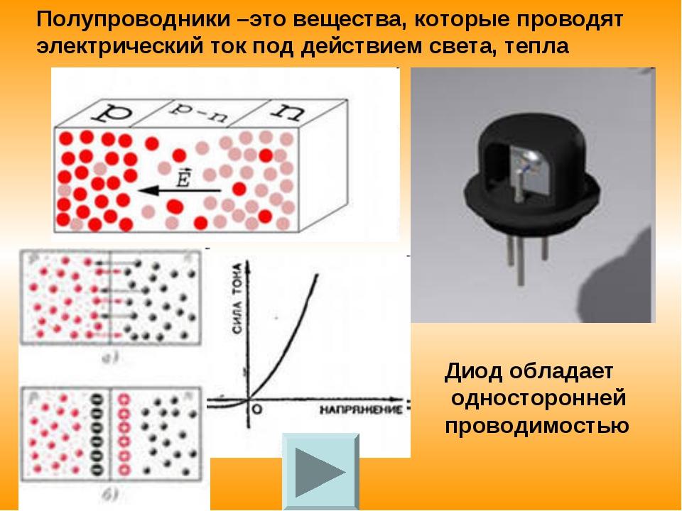 Полупроводники –это вещества, которые проводят электрический ток под действие...