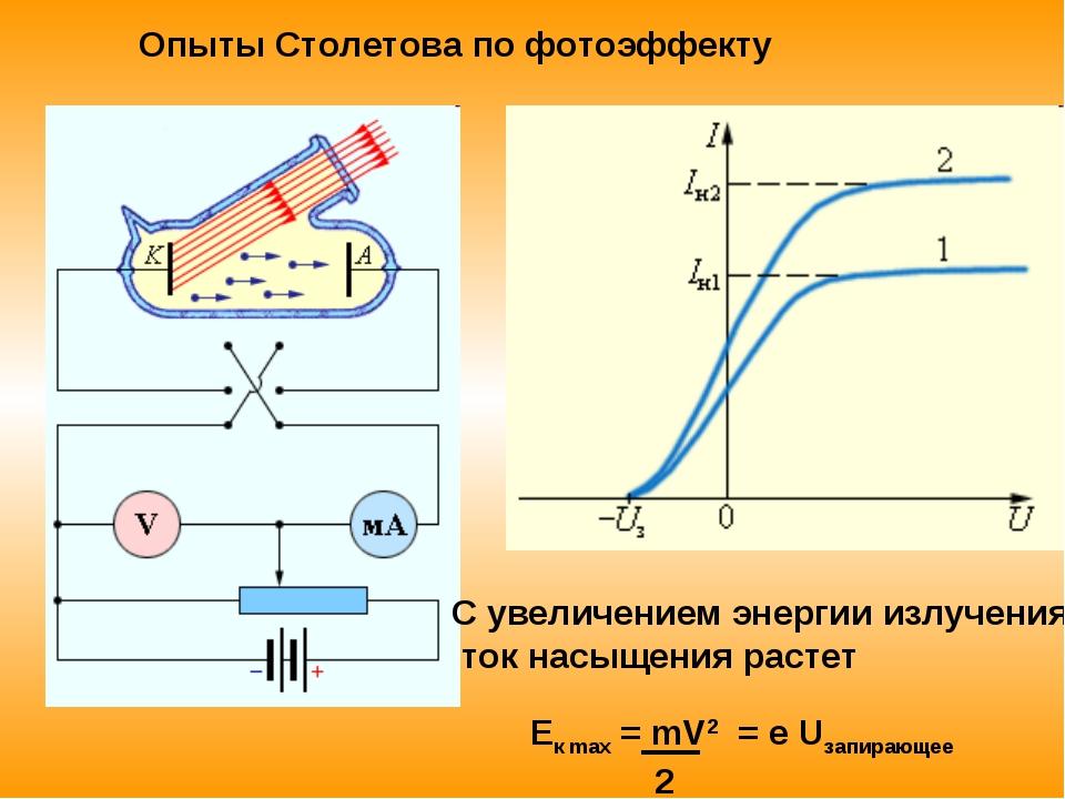 Опыты Столетова по фотоэффекту С увеличением энергии излучения ток насыщения...