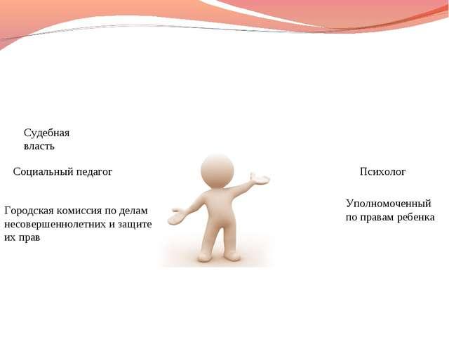 Социальный педагог Психолог Городская комиссия по делам несовершеннолетних и...
