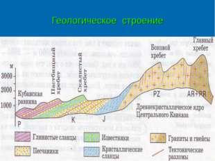 Геологическое строение
