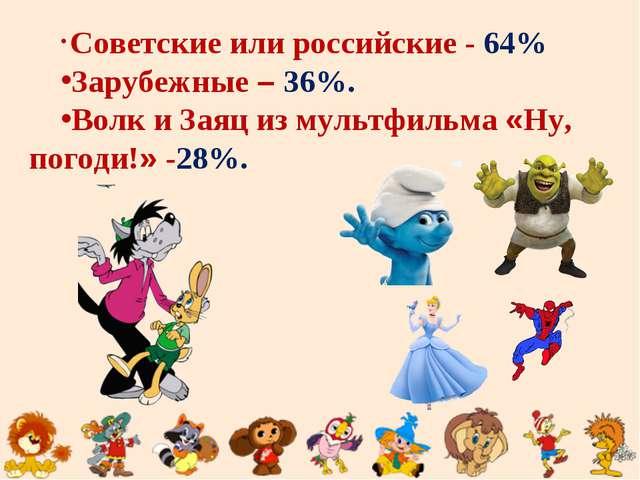 Советские или российские - 64% Зарубежные – 36%. Волк и Заяц из мультфильма...