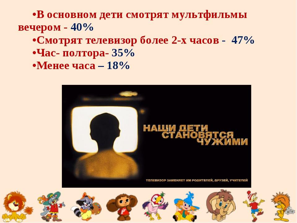 В основном дети смотрят мультфильмы вечером - 40% Смотрят телевизор более 2-х...