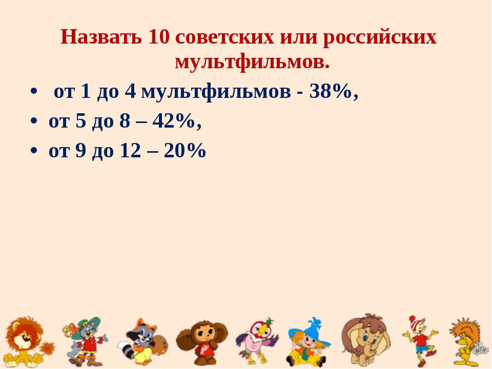 Назвать 10 советских или российских мультфильмов. от 1 до 4 мультфильмов - 3...