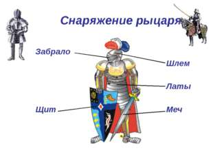 Снаряжение рыцаря Забрало Щит Шлем Латы Меч