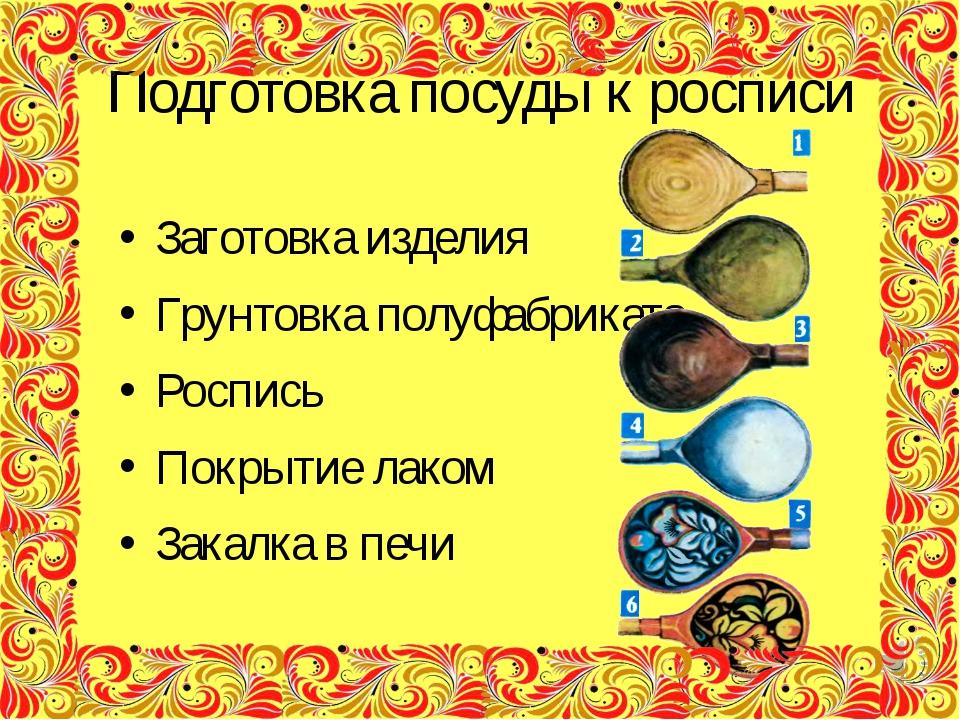 Подготовка посуды к росписи Заготовка изделия Грунтовка полуфабриката Роспись...