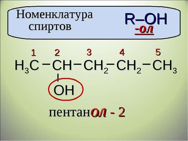 Номенклатура спиртов R–ОН -ол Н3С СН СН2 СН3 ОН 1 2 3 4 5 СН2 пентанол - 2