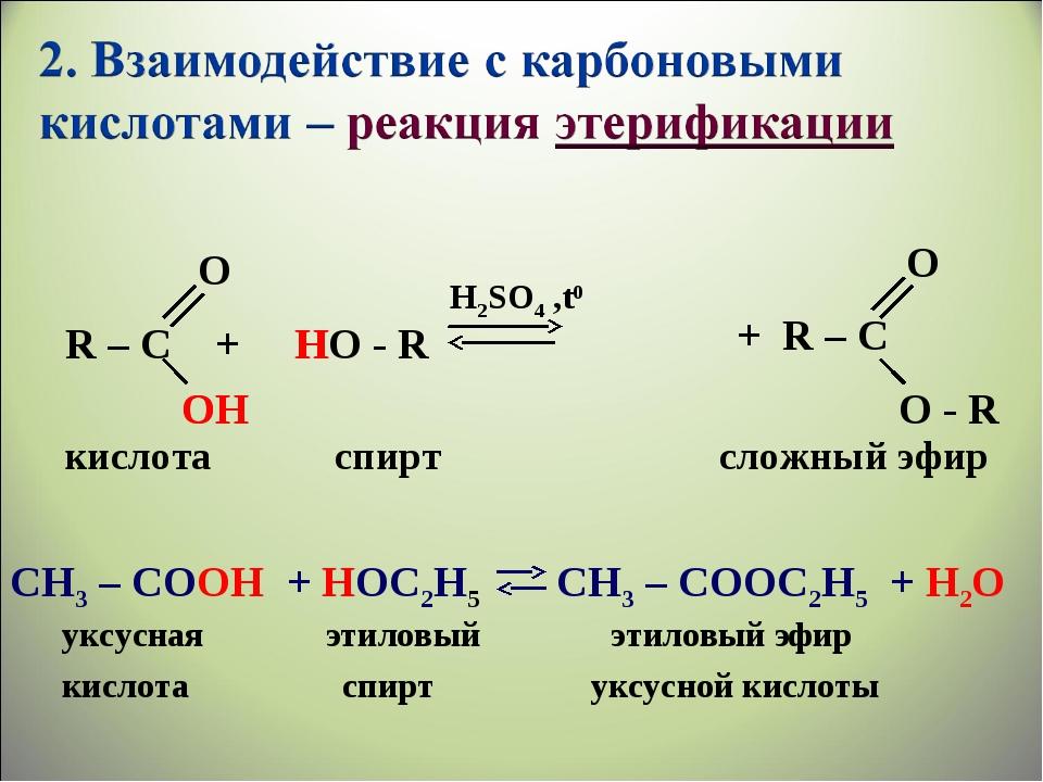 R – C + HO - R H2SO4 ,t0 O ОH OH H кислота спирт сложный эфир CH3 – CОOH + H...