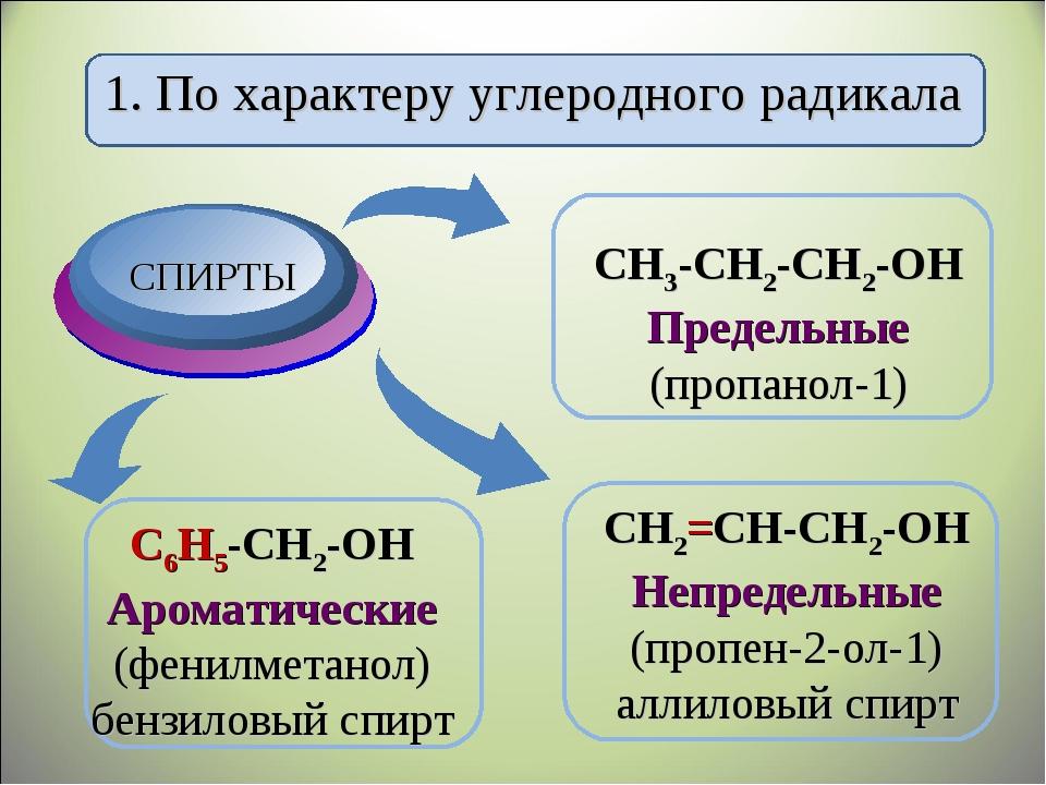 1. По характеру углеродного радикала