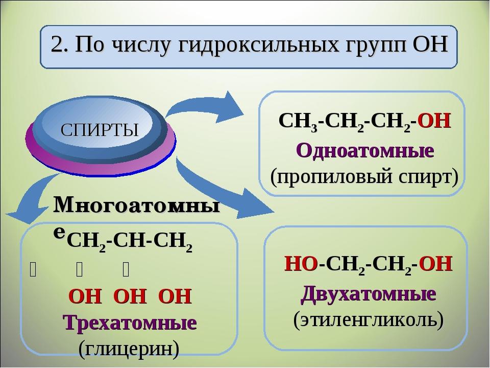 2. По числу гидроксильных групп ОН Многоатомные